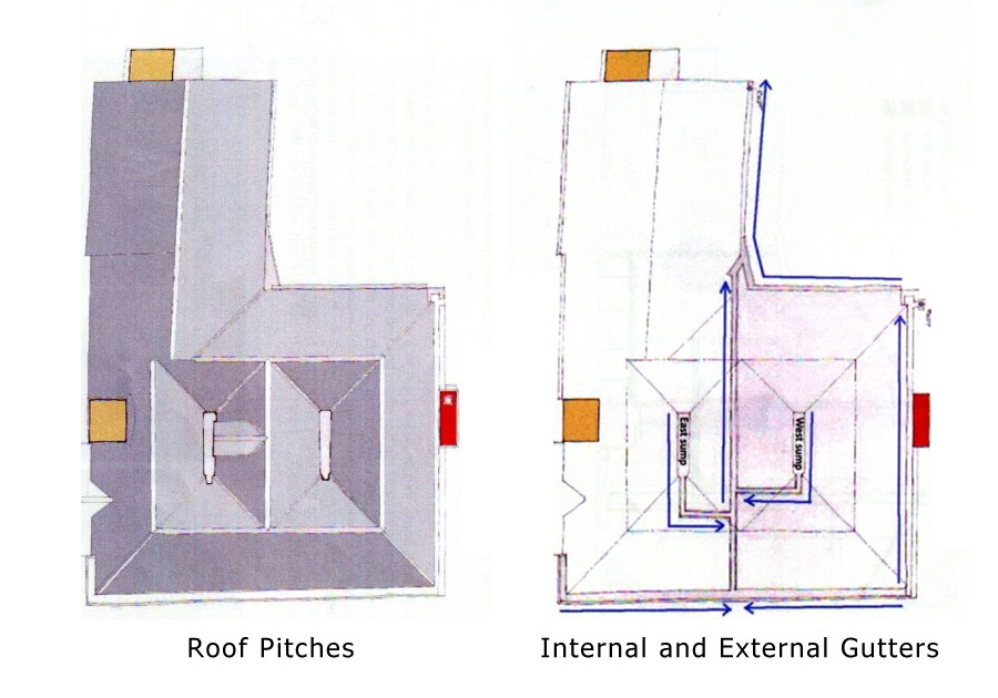 Roof and gutter plans